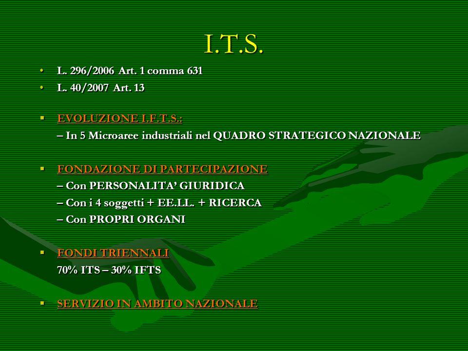 I.T.S. L. 296/2006 Art. 1 comma 631L. 296/2006 Art.