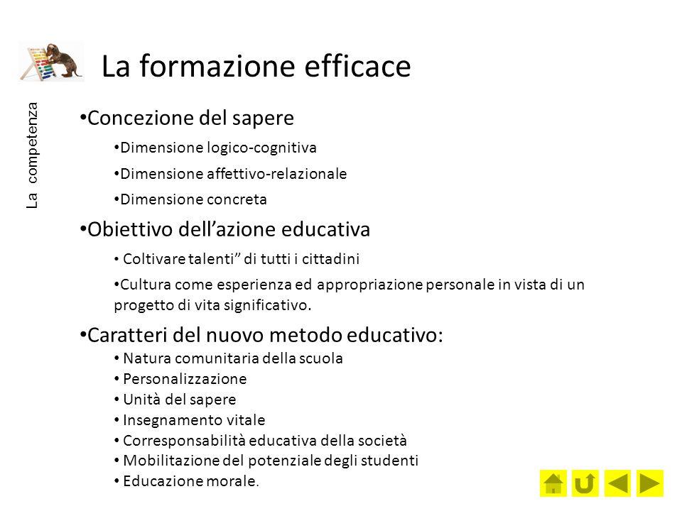 La formazione efficace Concezione del sapere Dimensione logico-cognitiva Dimensione affettivo-relazionale Dimensione concreta Obiettivo dellazione edu