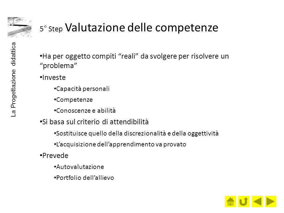 5° Step Valutazione delle competenze Ha per oggetto compiti reali da svolgere per risolvere un problema Investe Capacità personali Competenze Conoscen