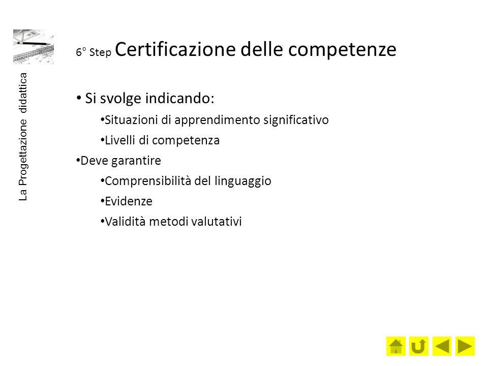 6° Step Certificazione delle competenze Si svolge indicando: Situazioni di apprendimento significativo Livelli di competenza Deve garantire Comprensib