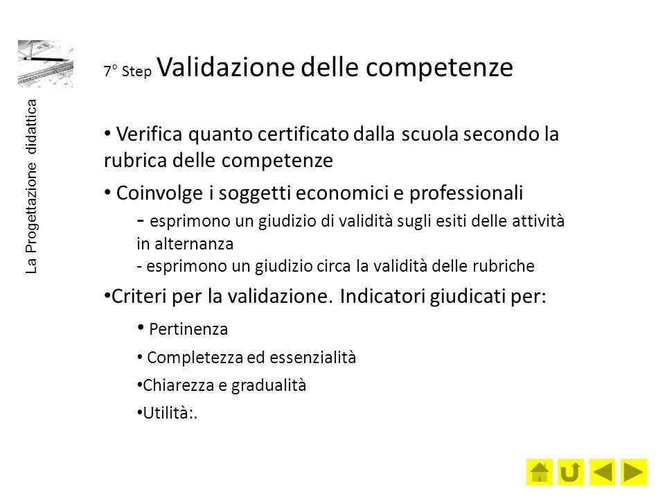 7° Step Validazione delle competenze Verifica quanto certificato dalla scuola secondo la rubrica delle competenze Coinvolge i soggetti economici e pro