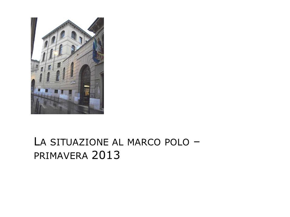 L A SITUAZIONE AL MARCO POLO – PRIMAVERA 2013