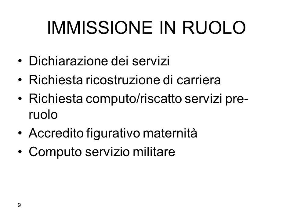 9 IMMISSIONE IN RUOLO Dichiarazione dei servizi Richiesta ricostruzione di carriera Richiesta computo/riscatto servizi pre- ruolo Accredito figurativo