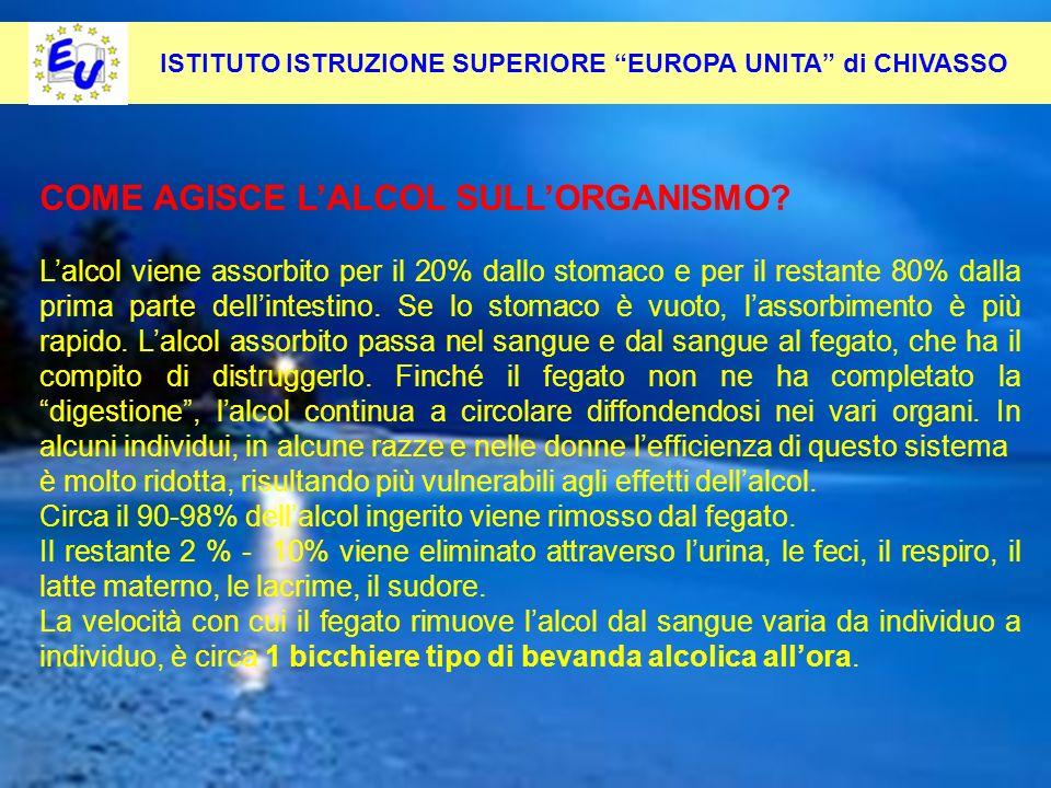 42 Per contrastare questo fenomeno occorre: Pevenirlo alla radice ISTITUTO ISTRUZIONE SUPERIORE EUROPA UNITA di CHIVASSO COME AGISCE LALCOL SULLORGANI