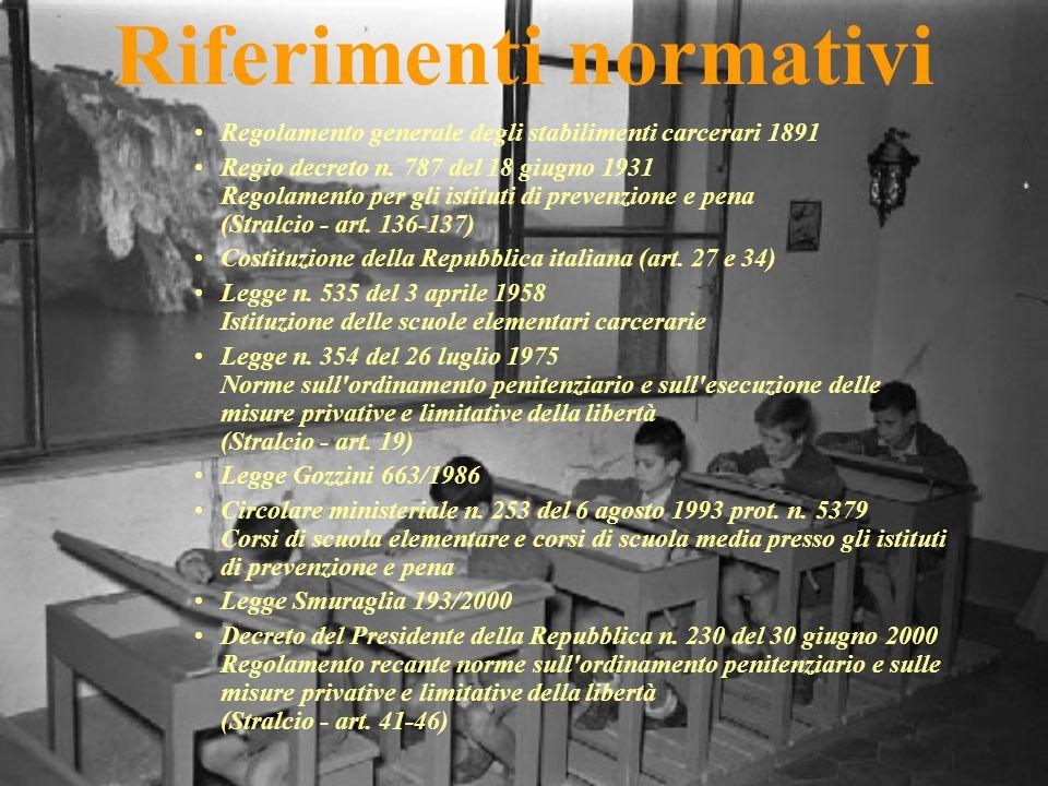 Riferimenti normativi Regolamento generale degli stabilimenti carcerari 1891 Regio decreto n.