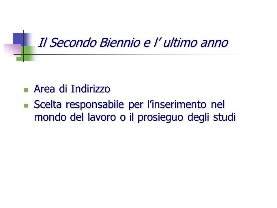 Il Secondo Biennio e l ultimo anno Area di Indirizzo Area di Indirizzo Scelta responsabile per linserimento nel mondo del lavoro o il prosieguo degli