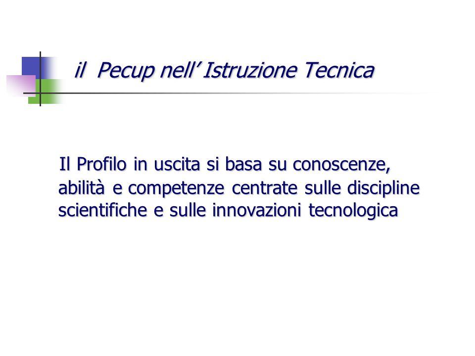 il Pecup nell Istruzione Tecnica Il Profilo in uscita si basa su conoscenze, abilità e competenze centrate sulle discipline scientifiche e sulle innov