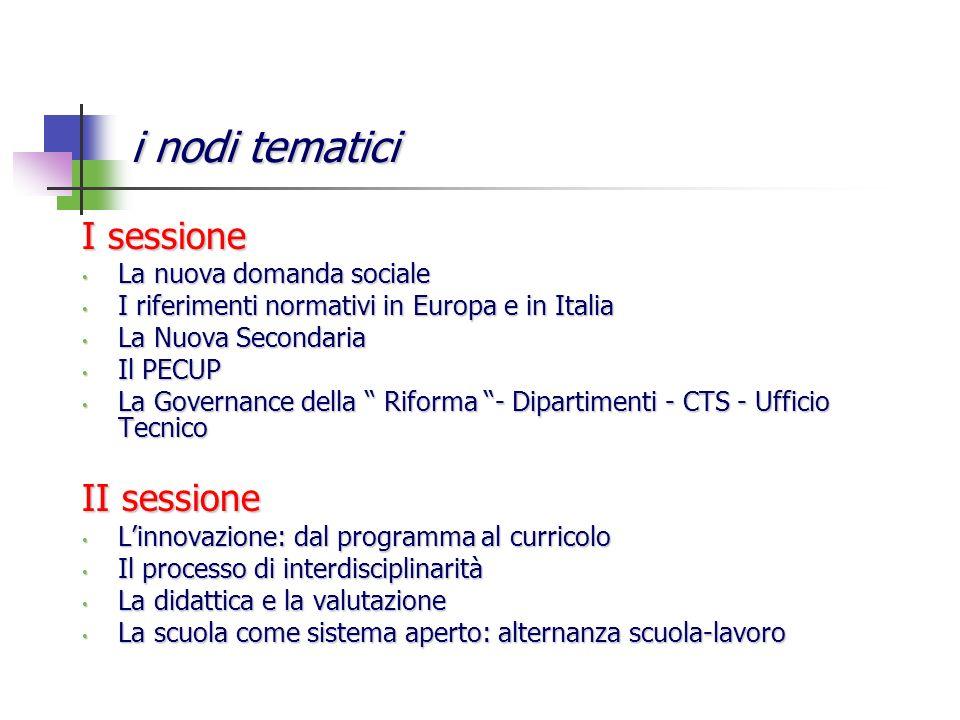 i nodi tematici I sessione La nuova domanda sociale La nuova domanda sociale I riferimenti normativi in Europa e in Italia I riferimenti normativi in