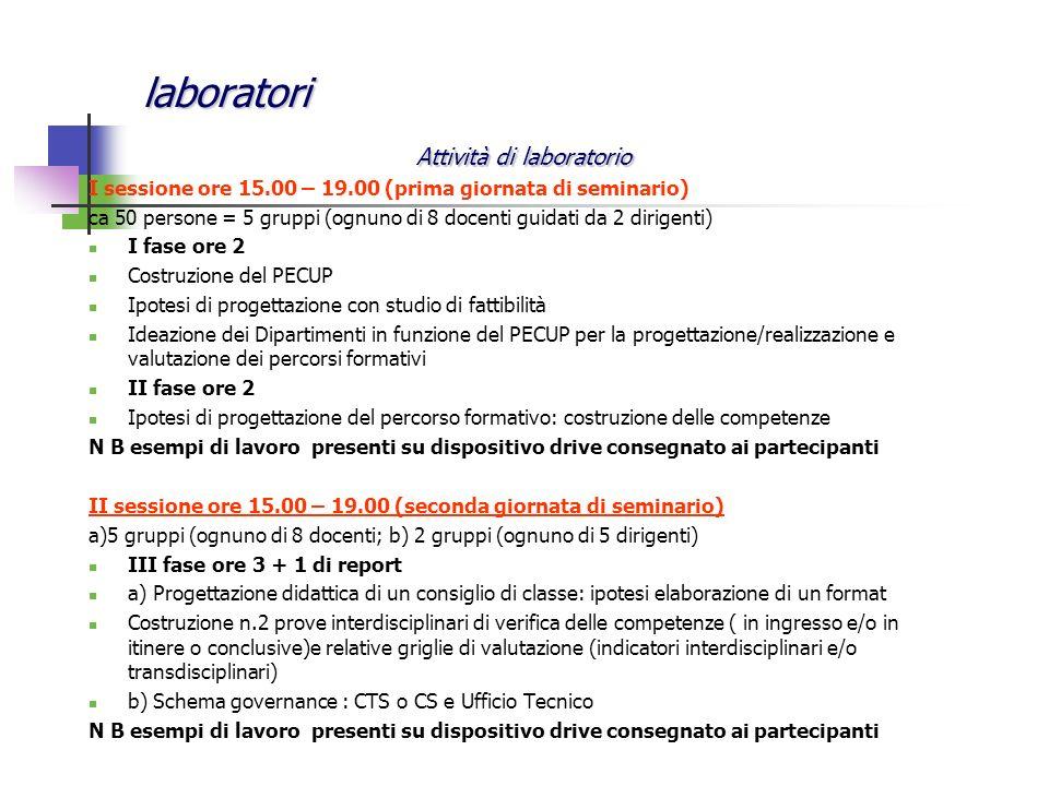 laboratori Attività di laboratorio I sessione ore 15.00 – 19.00 (prima giornata di seminario) ca 50 persone = 5 gruppi (ognuno di 8 docenti guidati da