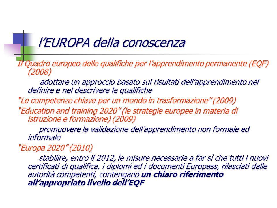 lEUROPA della conoscenza Il Quadro europeo delle qualifiche per lapprendimento permanente (EQF) (2008) adottare un approccio basato sui risultati dell
