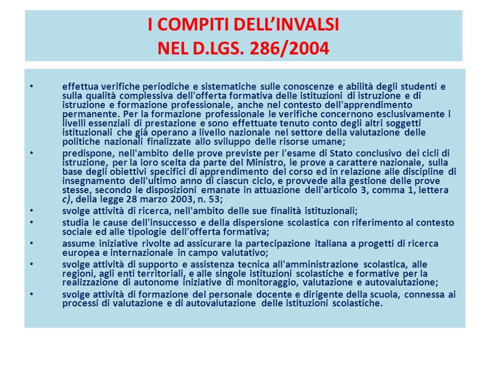 I COMPITI DELLINVALSI NEL D.LGS.
