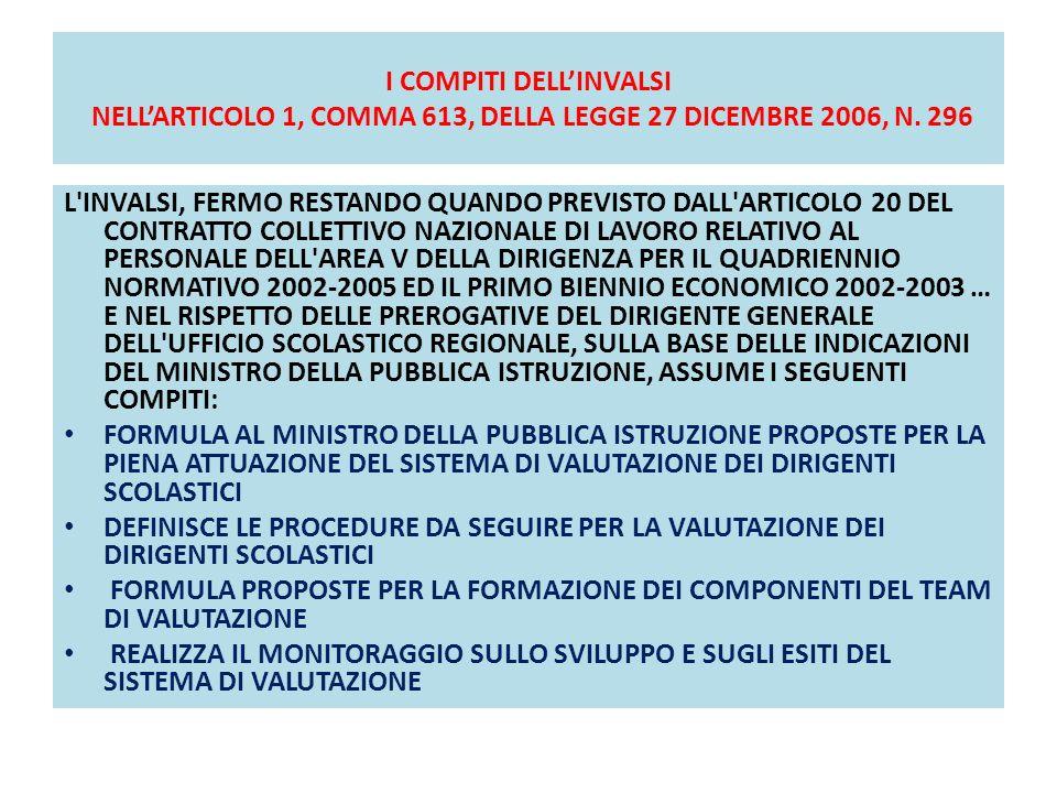 I COMPITI DELLINVALSI NELLARTICOLO 1, COMMA 613, DELLA LEGGE 27 DICEMBRE 2006, N.