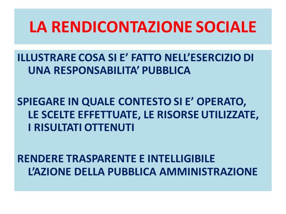 LA RENDICONTAZIONE SOCIALE ILLUSTRARE COSA SI E FATTO NELLESERCIZIO DI UNA RESPONSABILITA PUBBLICA SPIEGARE IN QUALE CONTESTO SI E OPERATO, LE SCELTE EFFETTUATE, LE RISORSE UTILIZZATE, I RISULTATI OTTENUTI RENDERE TRASPARENTE E INTELLIGIBILE LAZIONE DELLA PUBBLICA AMMINISTRAZIONE
