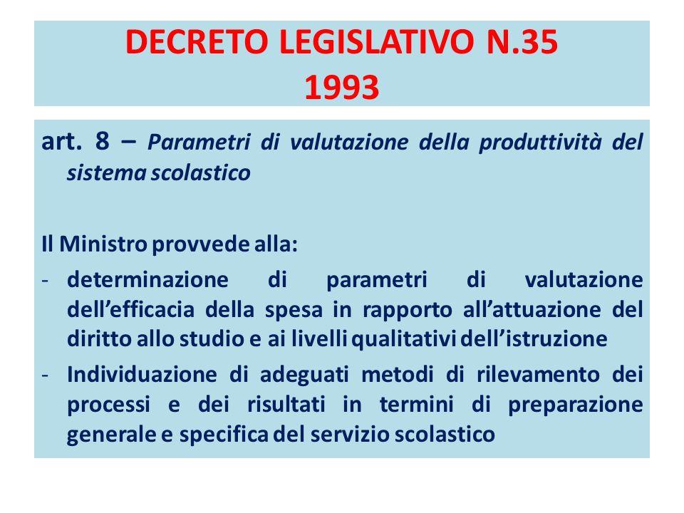 DECRETO LEGISLATIVO N.35 1993 art.