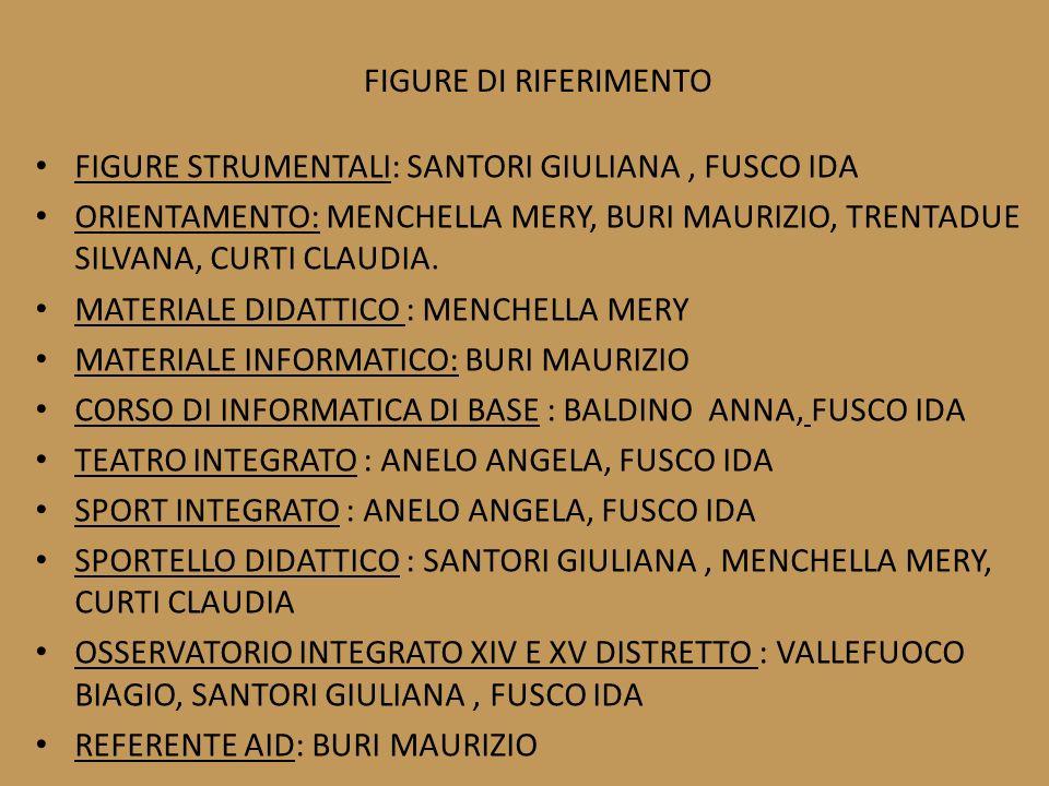 FIGURE DI RIFERIMENTO FIGURE STRUMENTALI: SANTORI GIULIANA, FUSCO IDA ORIENTAMENTO: MENCHELLA MERY, BURI MAURIZIO, TRENTADUE SILVANA, CURTI CLAUDIA.
