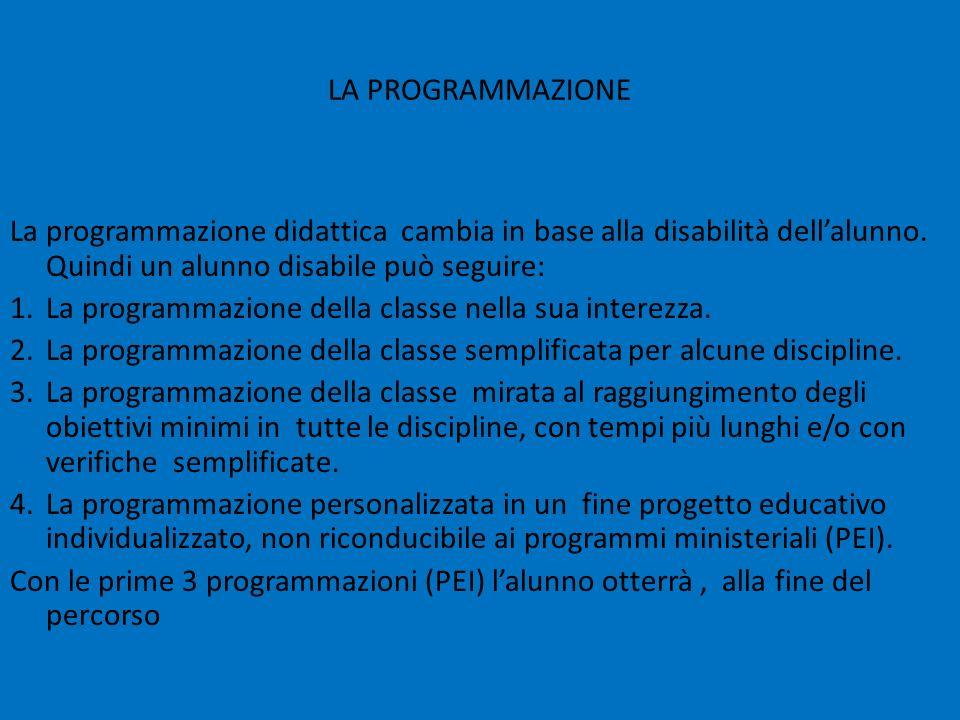 LA PROGRAMMAZIONE La programmazione didattica cambia in base alla disabilità dellalunno. Quindi un alunno disabile può seguire: 1.La programmazione de