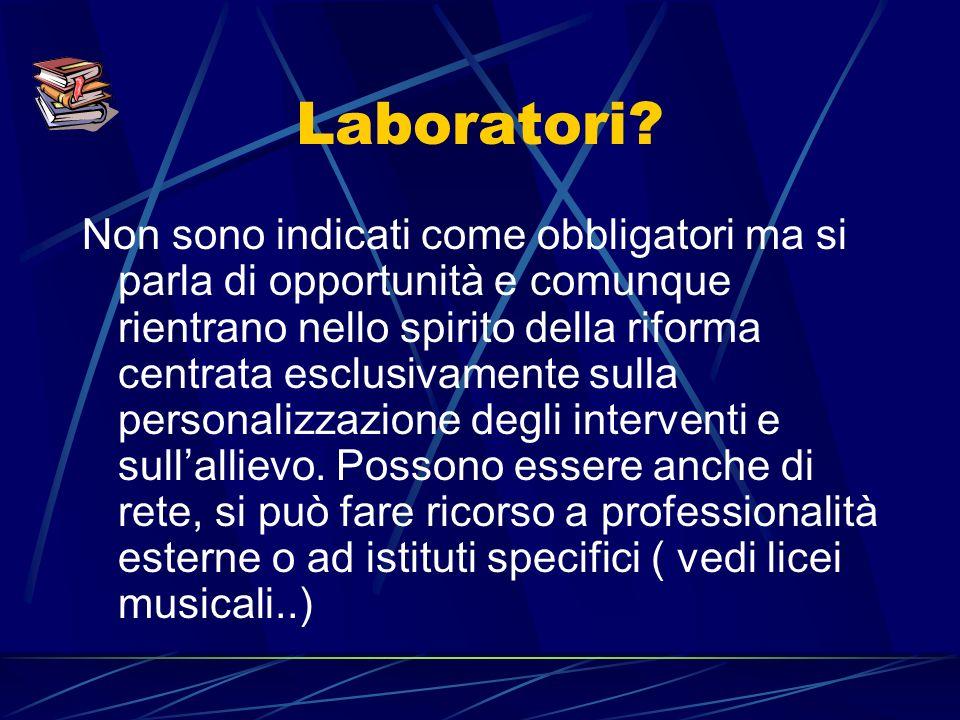 Laboratori.