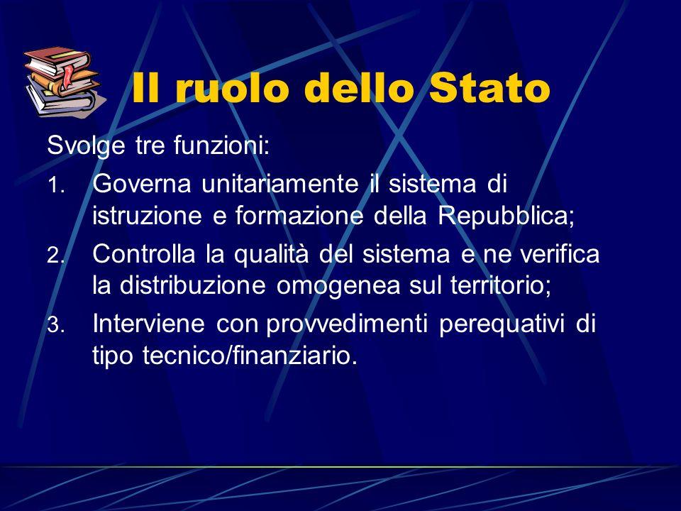 Il ruolo dello Stato Svolge tre funzioni: 1.