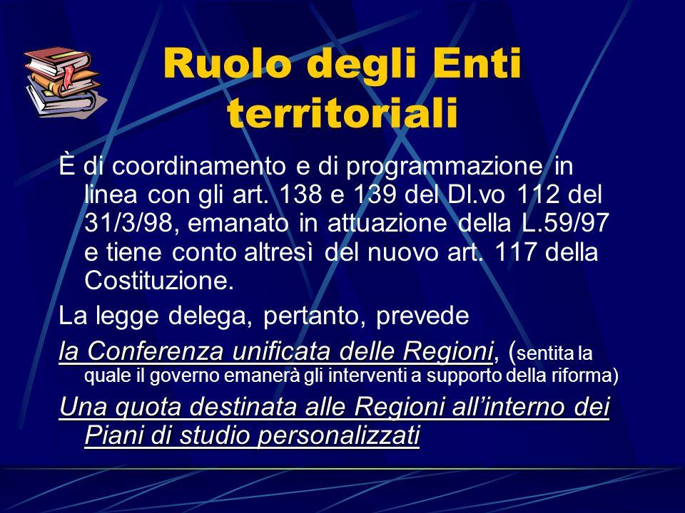 Ruolo degli Enti territoriali È di coordinamento e di programmazione in linea con gli art.