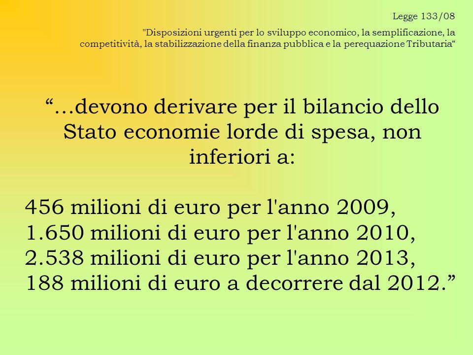 Legge 133/08 Disposizioni urgenti per lo sviluppo economico, la semplificazione, la competitività, la stabilizzazione della finanza pubblica e la perequazione Tributaria …devono derivare per il bilancio dello Stato economie lorde di spesa, non inferiori a: 456 milioni di euro per l anno 2009, 1.650 milioni di euro per l anno 2010, 2.538 milioni di euro per l anno 2013, 188 milioni di euro a decorrere dal 2012.