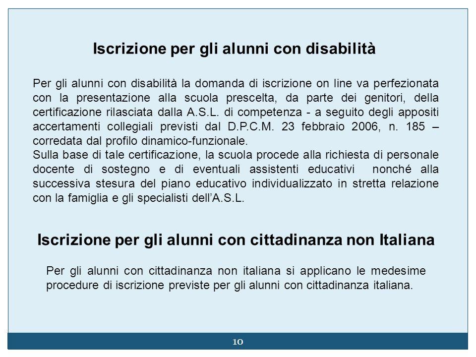 10 Iscrizione per gli alunni con disabilità Per gli alunni con disabilità la domanda di iscrizione on line va perfezionata con la presentazione alla scuola prescelta, da parte dei genitori, della certificazione rilasciata dalla A.S.L.
