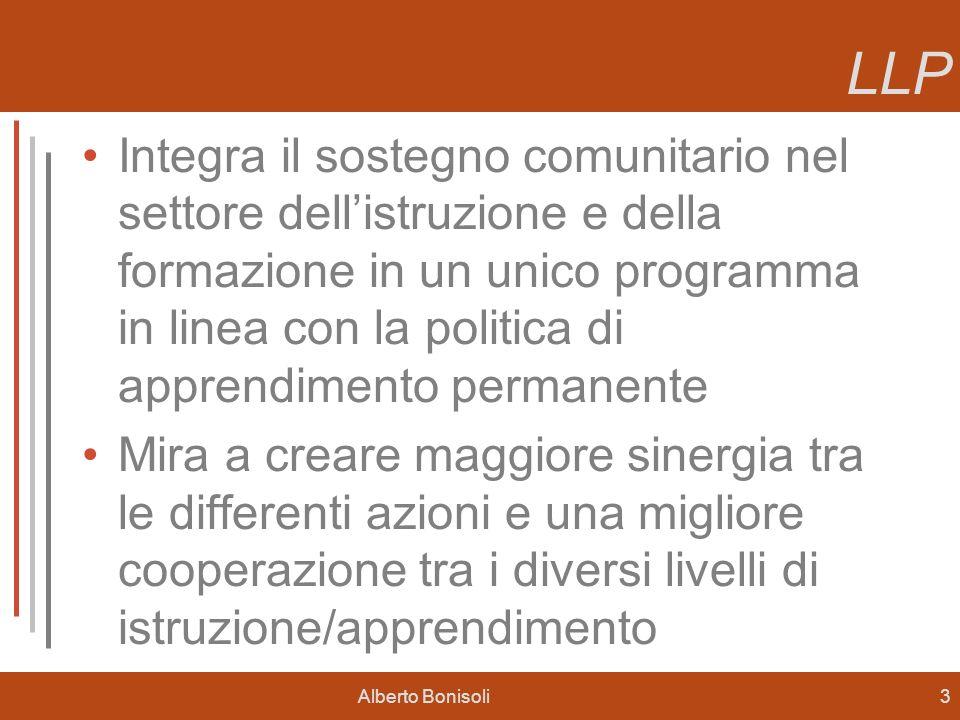 Alberto Bonisoli3 LLP Integra il sostegno comunitario nel settore dellistruzione e della formazione in un unico programma in linea con la politica di apprendimento permanente Mira a creare maggiore sinergia tra le differenti azioni e una migliore cooperazione tra i diversi livelli di istruzione/apprendimento