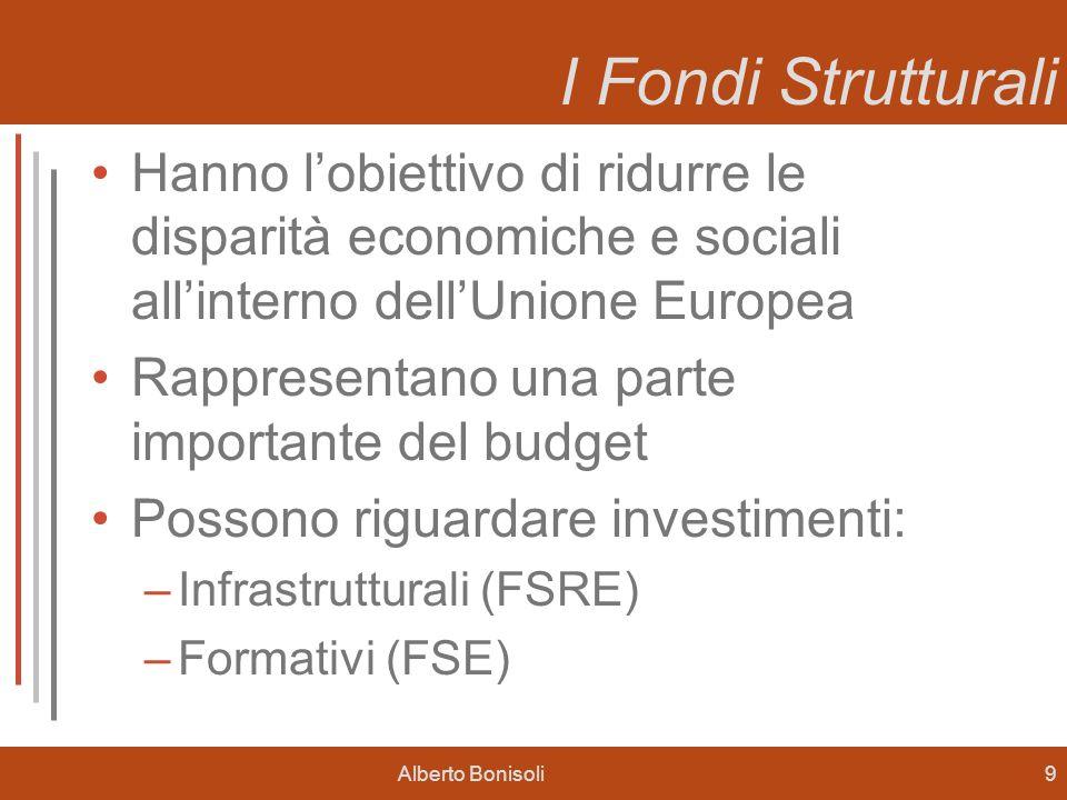 Alberto Bonisoli9 I Fondi Strutturali Hanno lobiettivo di ridurre le disparità economiche e sociali allinterno dellUnione Europea Rappresentano una parte importante del budget Possono riguardare investimenti: –Infrastrutturali (FSRE) –Formativi (FSE)
