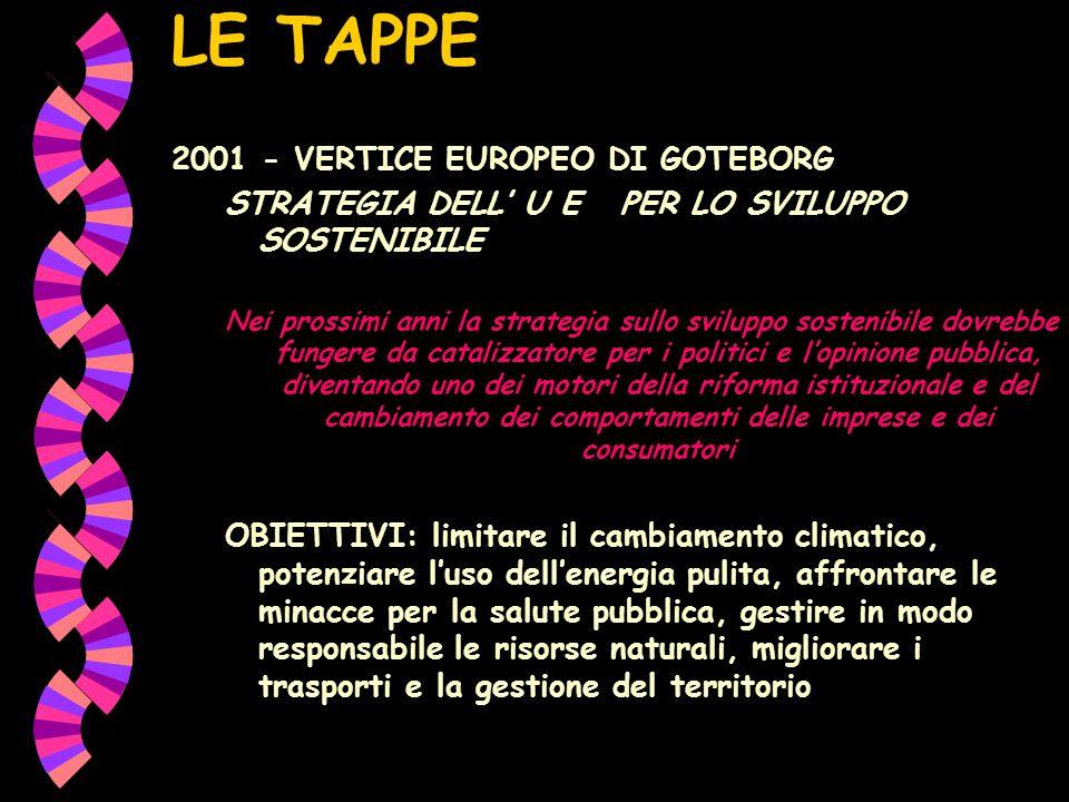 LE TAPPE 2001 - VERTICE EUROPEO DI GOTEBORG STRATEGIA DELL U E PER LO SVILUPPO SOSTENIBILE Nei prossimi anni la strategia sullo sviluppo sostenibile d
