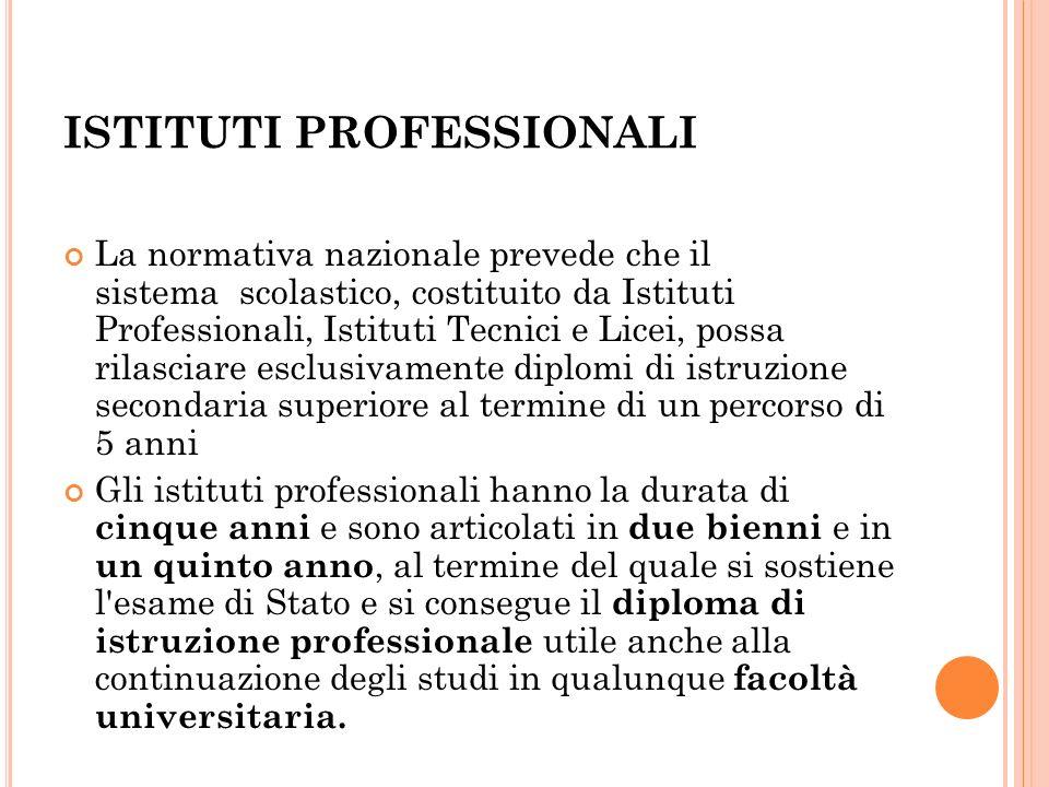 ISTITUTI PROFESSIONALI La normativa nazionale prevede che il sistema scolastico, costituito da Istituti Professionali, Istituti Tecnici e Licei, possa