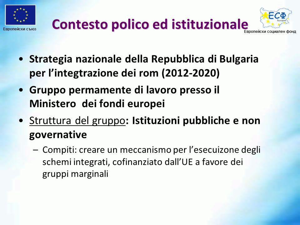Contesto polico ed istituzionale Strategia nazionale della Repubblica di Bulgaria per lintegtrazione dei rom (2012-2020) Gruppo permamente di lavoro p