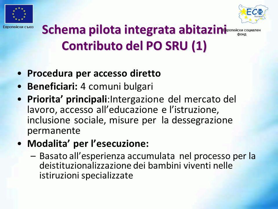 Schema pilota integrata abitazini Contributo del PO SRU (1) Procedura per accesso diretto Beneficiari: 4 comuni bulgari Priorita principali:Intergazio
