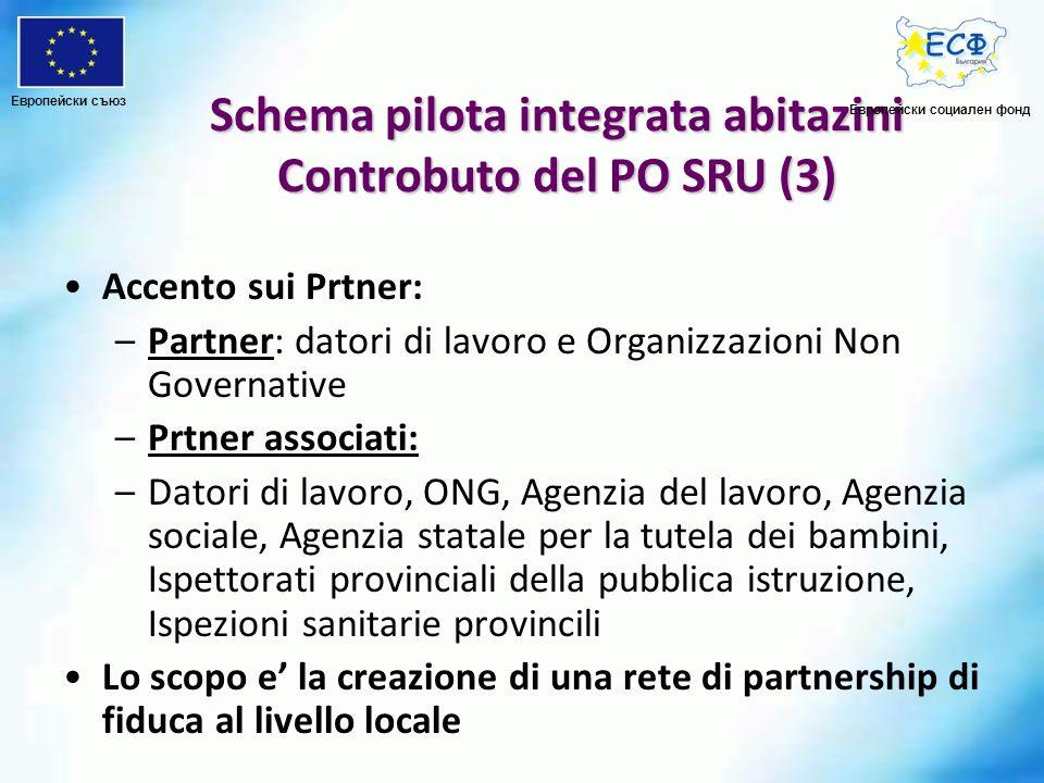 Schema pilota integrata abitazini Controbuto del PO SRU (3) Accento sui Prtner: –Partner: datori di lavoro e Organizzazioni Non Governative –Prtner as