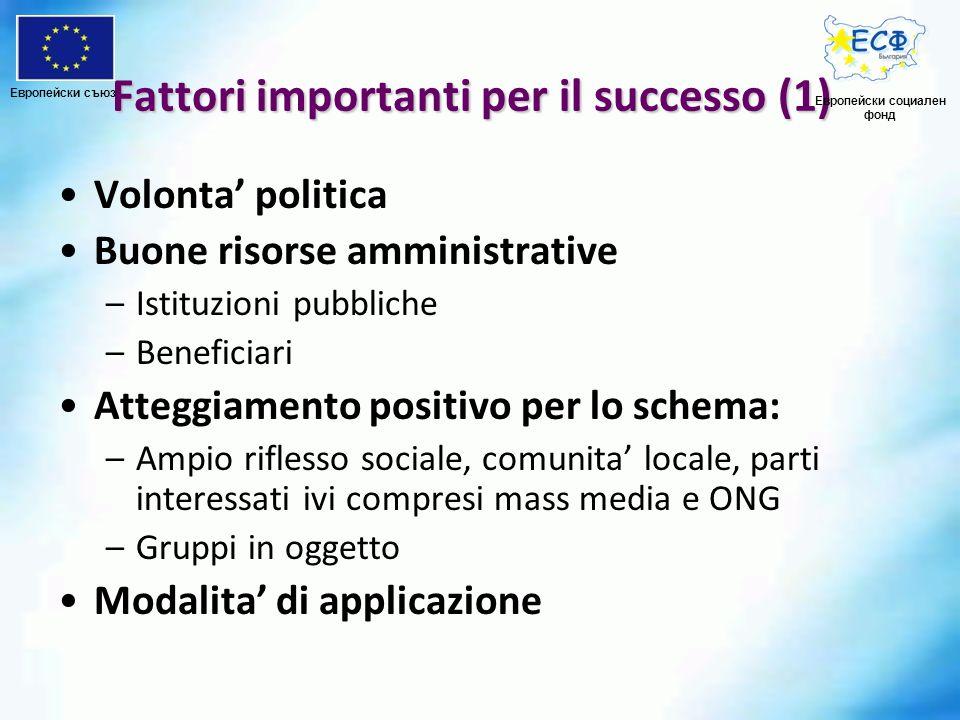 Fattori importanti per il successo (1) Volonta politica Buone risorse amministrative –Istituzioni pubbliche –Beneficiari Atteggiamento positivo per lo