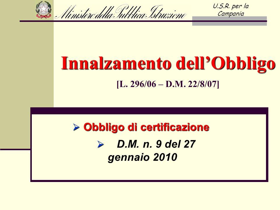 U.S.R. per la Campania Innalzamento dellObbligo Innalzamento dellObbligo [L. 296/06 – D.M. 22/8/07] Obbligo di certificazione Obbligo di certificazion