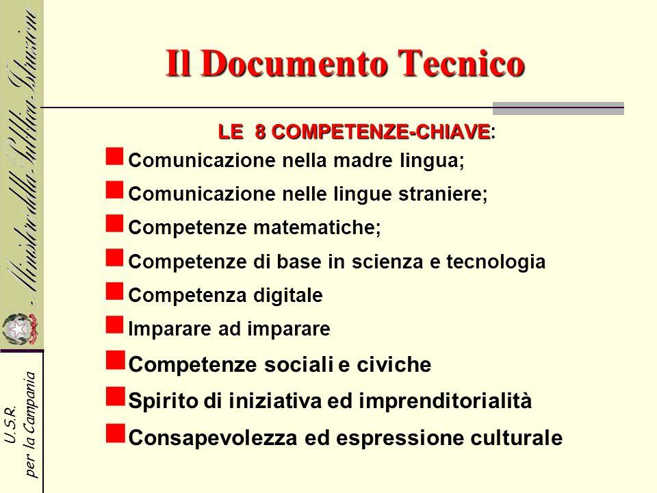 U.S.R. per la Campania Il Documento Tecnico LE 8 COMPETENZE-CHIAVE LE 8 COMPETENZE-CHIAVE: Comunicazione nella madre lingua; Comunicazione nelle lingu