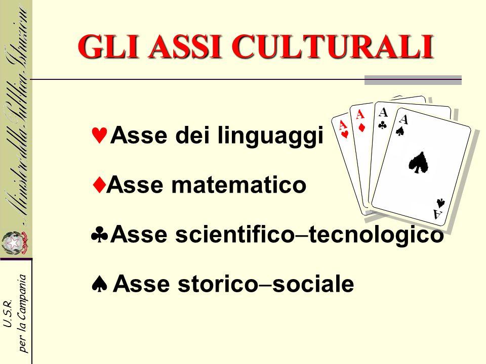 U.S.R. per la Campania GLI ASSI CULTURALI Asse dei linguaggi Asse matematico Asse scientifico tecnologico Asse storico sociale