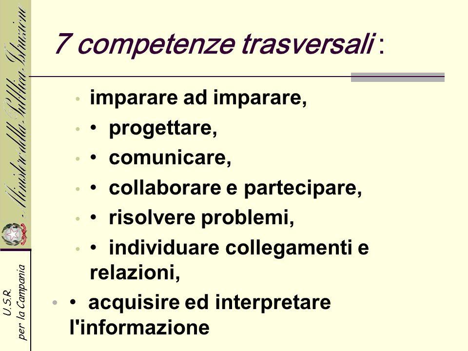 U.S.R. per la Campania 7 competenze trasversali : imparare ad imparare, progettare, comunicare, collaborare e partecipare, risolvere problemi, individ