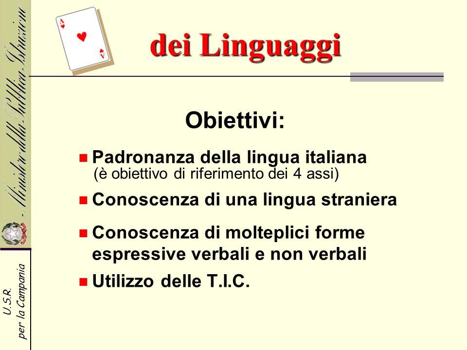 U.S.R. per la Campania dei Linguaggi Obiettivi: Padronanza della lingua italiana (è obiettivo di riferimento dei 4 assi) Conoscenza di una lingua stra