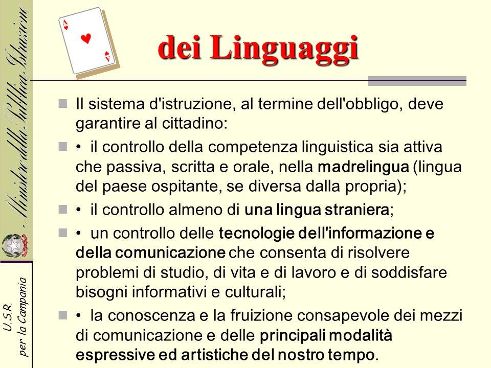 U.S.R. per la Campania Il sistema d'istruzione, al termine dell'obbligo, deve garantire al cittadino: il controllo della competenza linguistica sia at