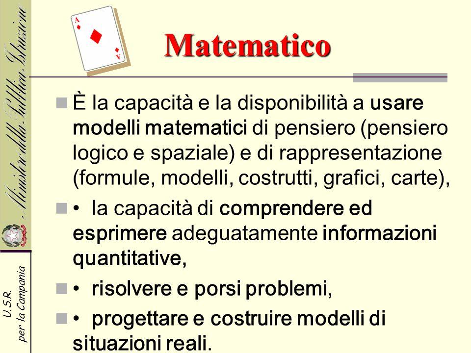 U.S.R. per la Campania È la capacità e la disponibilità a usare modelli matematici di pensiero (pensiero logico e spaziale) e di rappresentazione (for