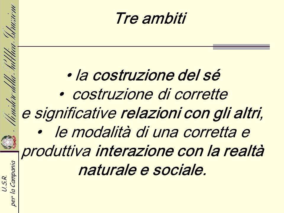 U.S.R. per la Campania Tre ambiti la costruzione del sé costruzione di corrette e significative relazioni con gli altri, le modalità di una corretta e