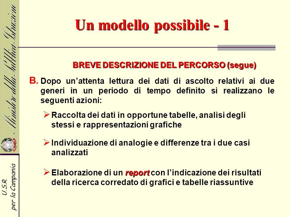 U.S.R. per la Campania Un modello possibile - 1 B. Dopo unattenta lettura dei dati di ascolto relativi ai due generi in un periodo di tempo definito s