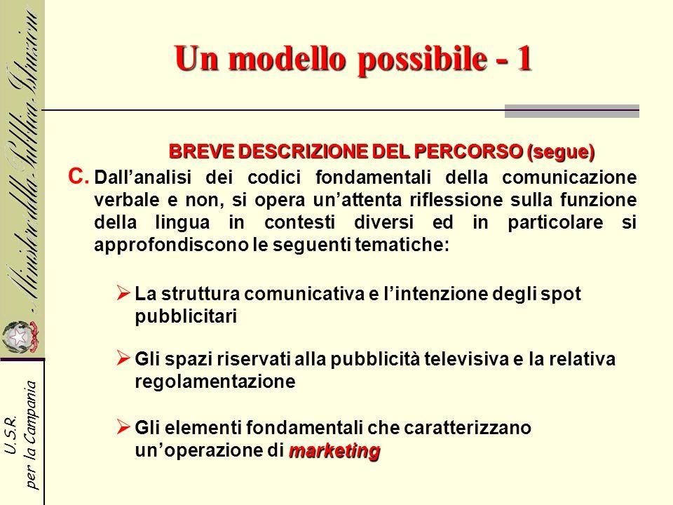 U.S.R. per la Campania Un modello possibile - 1 C. Dallanalisi dei codici fondamentali della comunicazione verbale e non, si opera unattenta riflessio