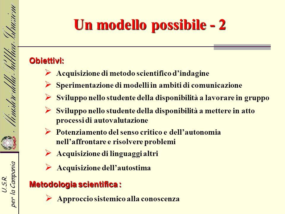 U.S.R. per la Campania Un modello possibile - 2 Obiettivi: Acquisizione di metodo scientifico dindagine Sperimentazione di modelli in ambiti di comuni