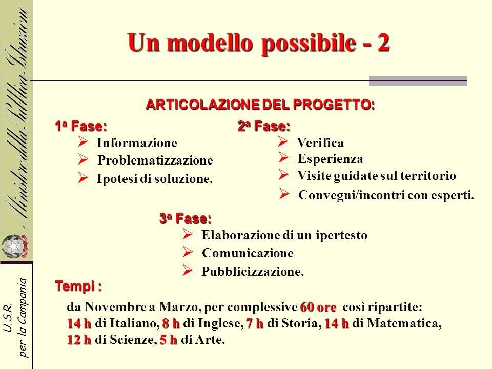U.S.R. per la Campania Un modello possibile - 2 ARTICOLAZIONE DEL PROGETTO: 1 a Fase: Informazione Ipotesi di soluzione. Problematizzazione 2 a Fase: