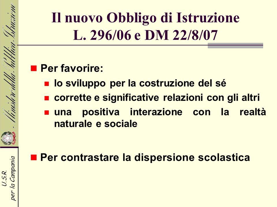 U.S.R. per la Campania Il nuovo Obbligo di Istruzione L. 296/06 e DM 22/8/07 Per favorire: lo sviluppo per la costruzione del sé corrette e significat