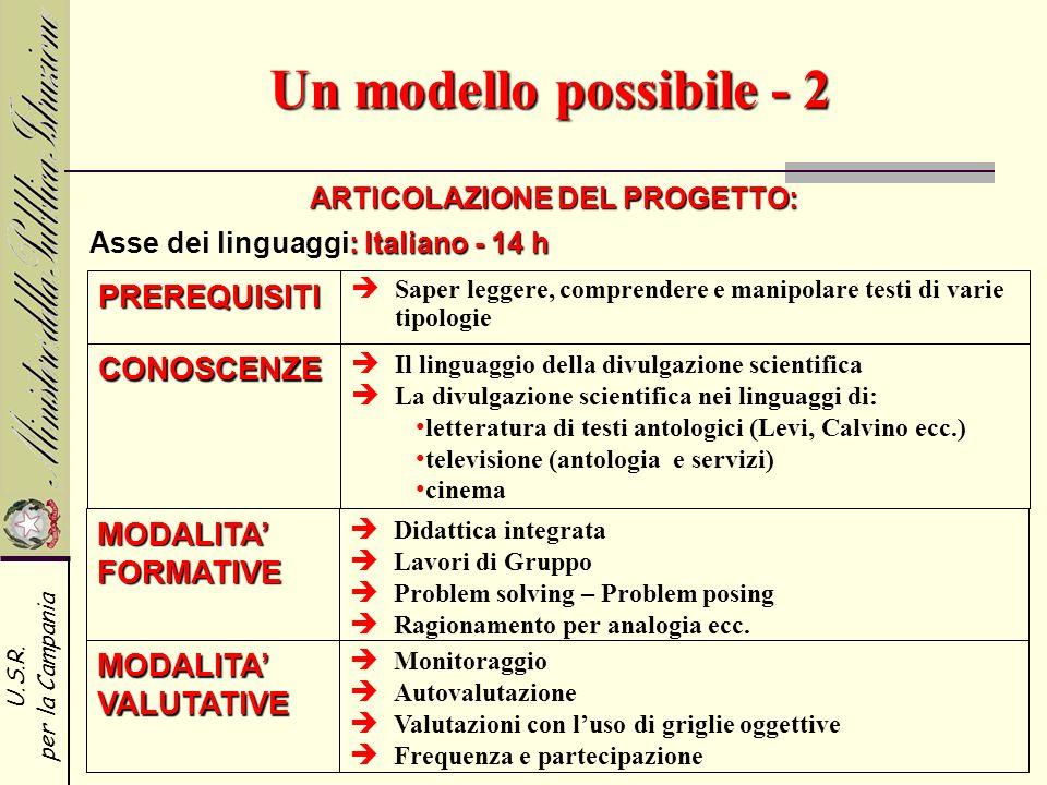 U.S.R. per la Campania Un modello possibile - 2 ARTICOLAZIONE DEL PROGETTO: PREREQUISITI CONOSCENZE MODALITA FORMATIVE Saper leggere, comprendere e ma
