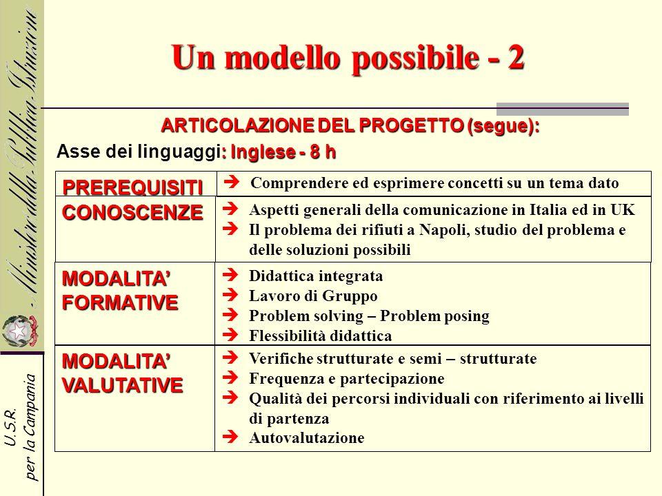 U.S.R. per la Campania Un modello possibile - 2 ARTICOLAZIONE DEL PROGETTO (segue): : Inglese - 8 h Asse dei linguaggi: Inglese - 8 h PREREQUISITI CON