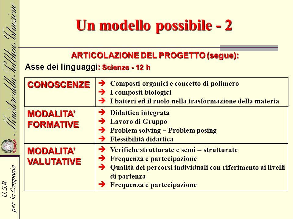 U.S.R. per la Campania Un modello possibile - 2 ARTICOLAZIONE DEL PROGETTO (segue): : Scienze - 12 h Asse dei linguaggi: Scienze - 12 h CONOSCENZE MOD