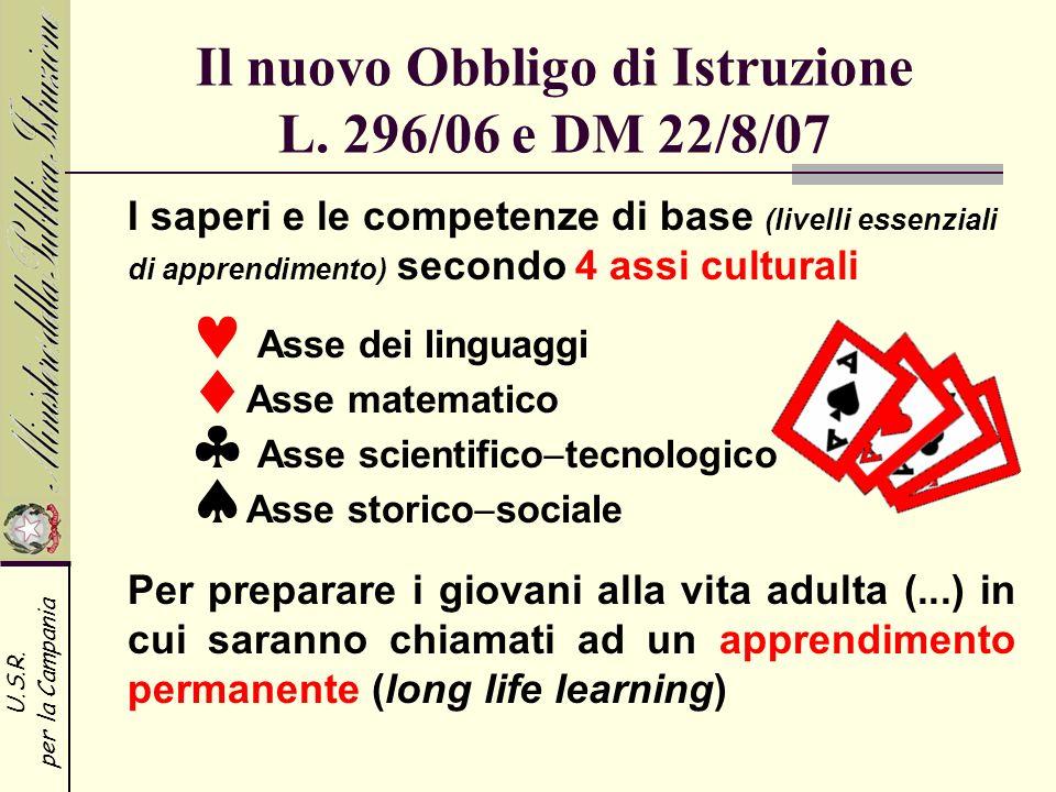 U.S.R. per la Campania Il nuovo Obbligo di Istruzione L. 296/06 e DM 22/8/07 I saperi e le competenze di base (livelli essenziali di apprendimento) se
